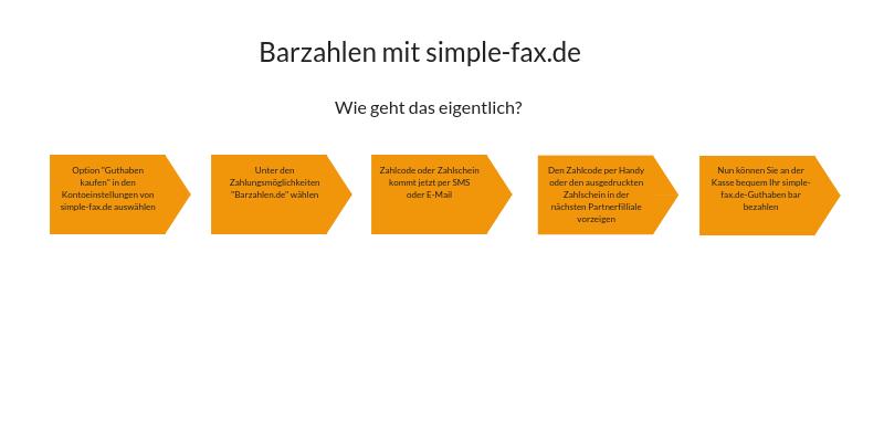 Infographik Barzahlen