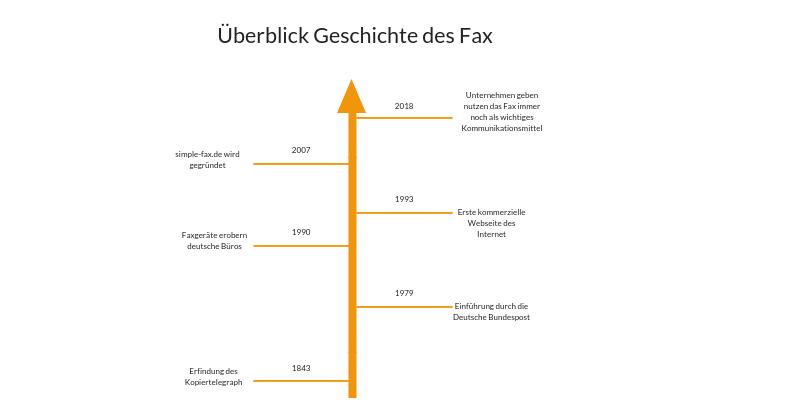 Infographik_Faxnutzer